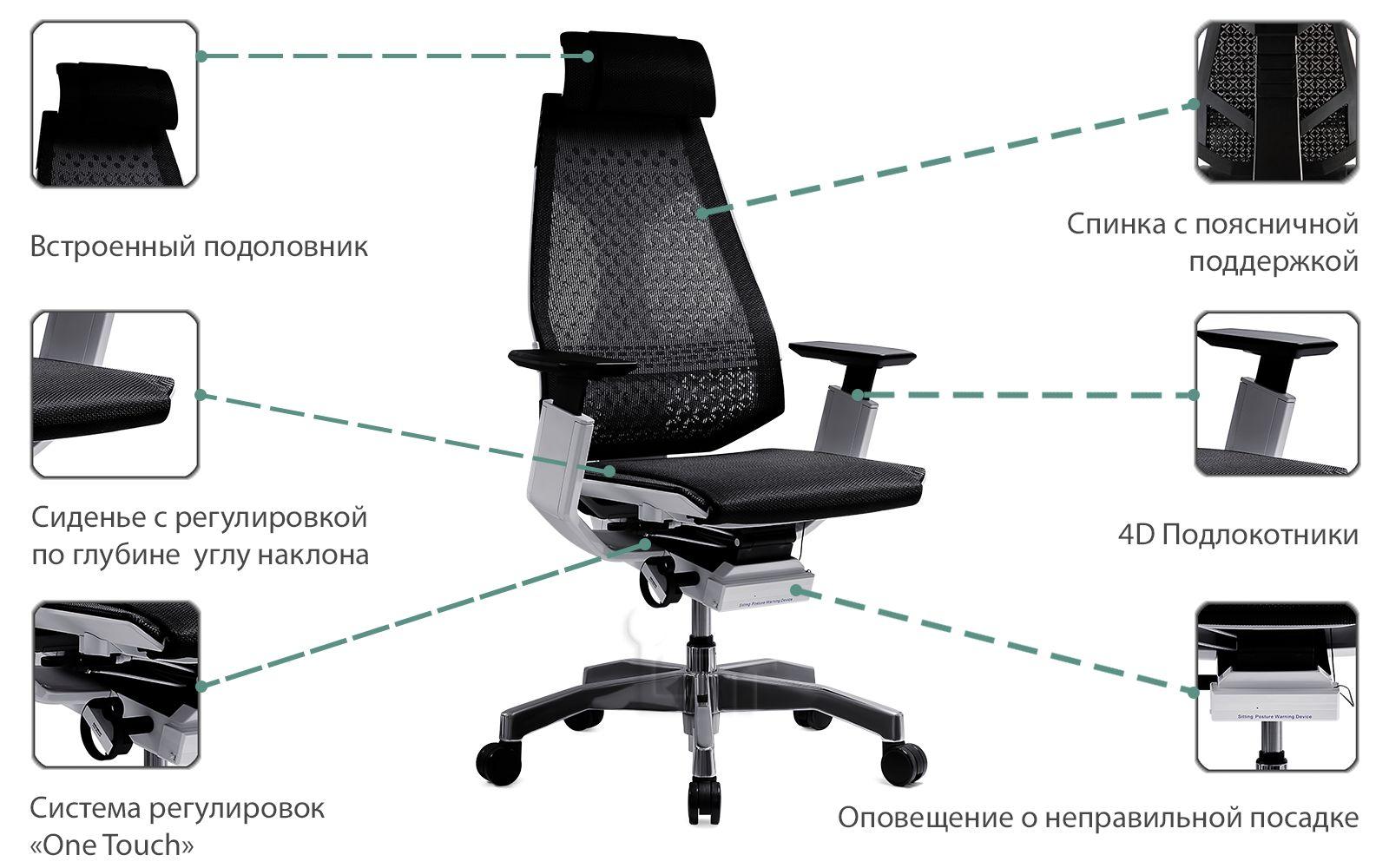 Инфографика кресло Geniaia от Comfort Seating (Workspace)