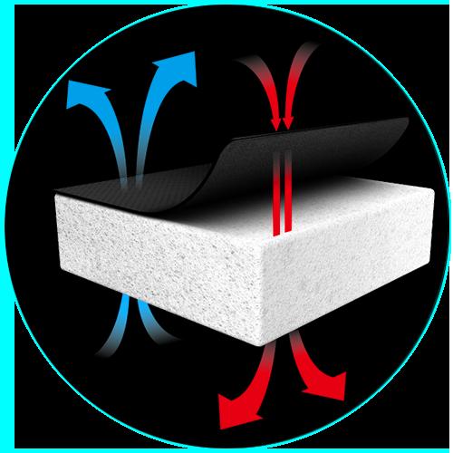 Технология AIR Tech-дышащая поверхность