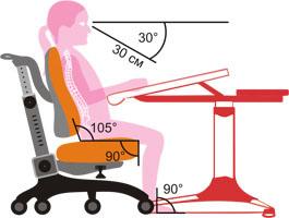 Как правильно сидеть на кресле match